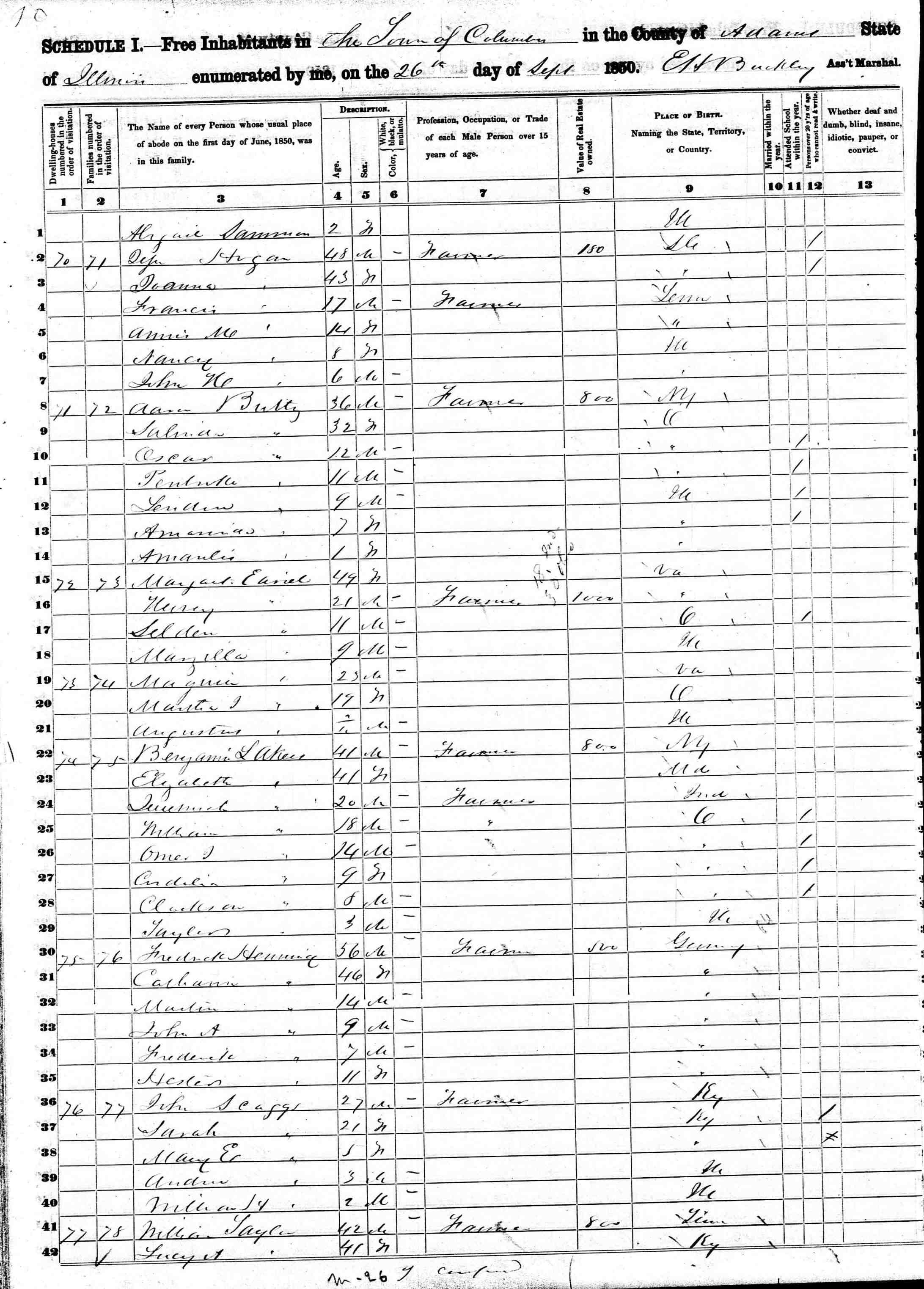 Illinois adams county fowler - 1850 U S Census Of Adams County Illinois Town Of Columbus Taken On 26 Sept 1850 Roll 97 Book 1 Page 048b Dwelling 75 Family 76 Frederick