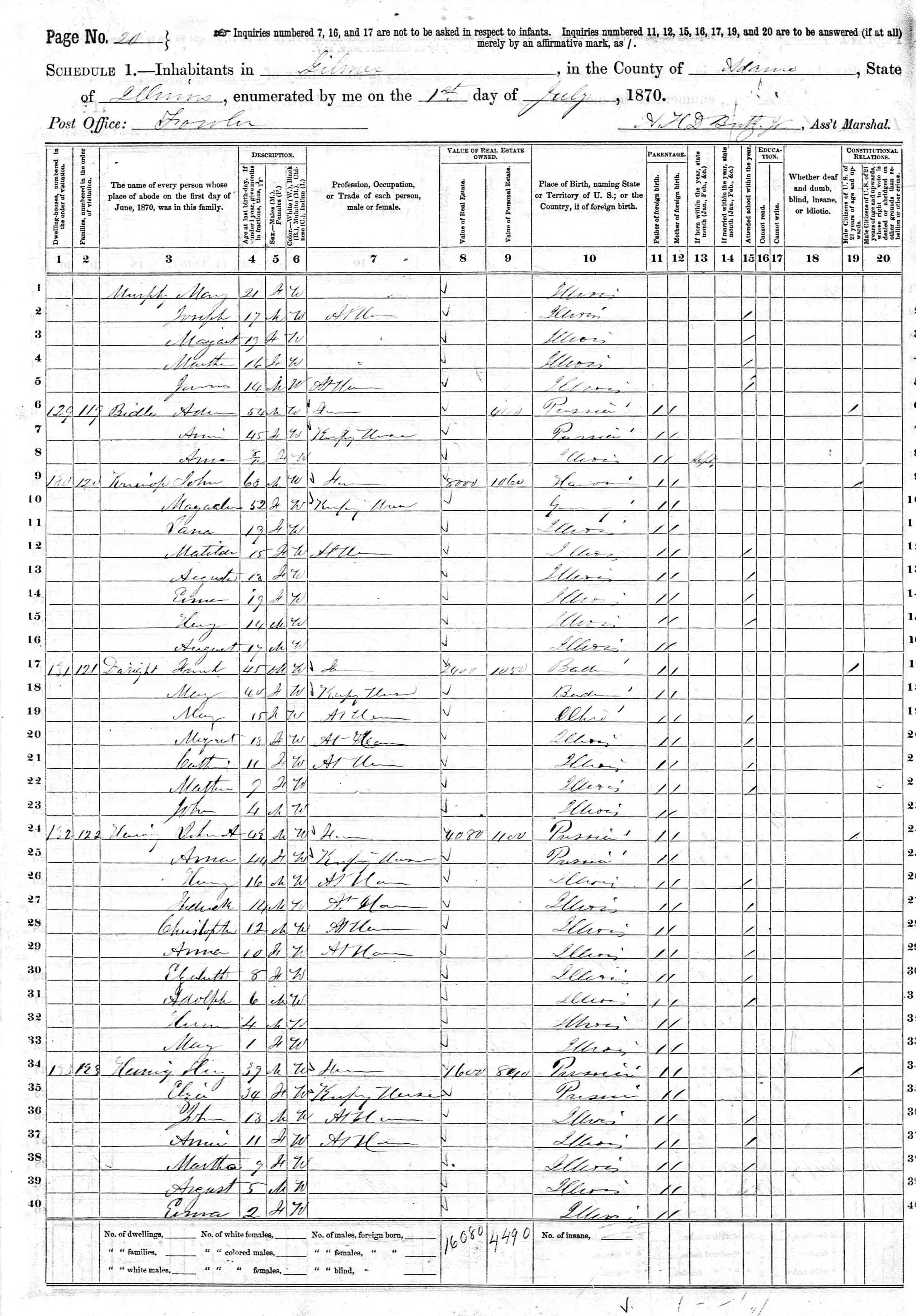 Illinois adams county fowler - 1870 U S Census Of Adams County Illinois Gilmer Township Taken On 1 July 1870 Roll 186 Book 1 Page 165b Lines 24 33 Dwelling 132 Family 122
